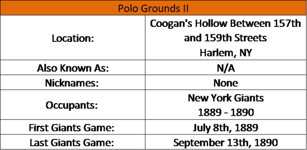 Polo Grounds II