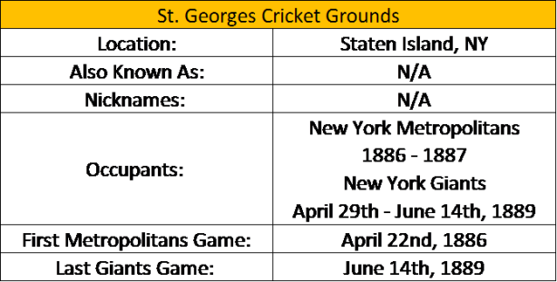St. Georges Cricket Grounds