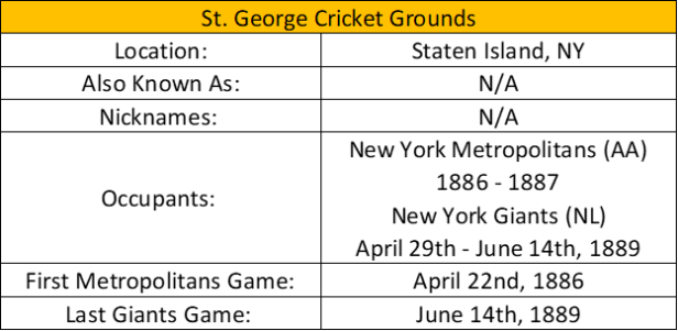 St. George Cricket Grounds