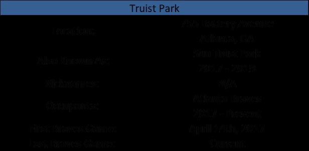 Truist Park