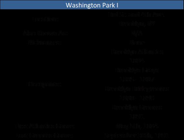 Washington Park I
