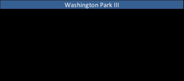 Washington Park III