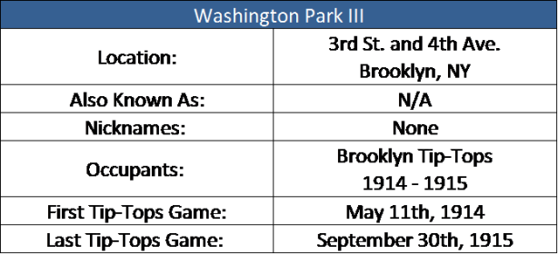 Washington Park III