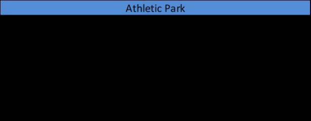 Athletic Park