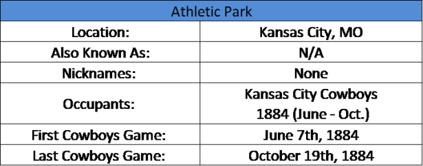 Athletic Park