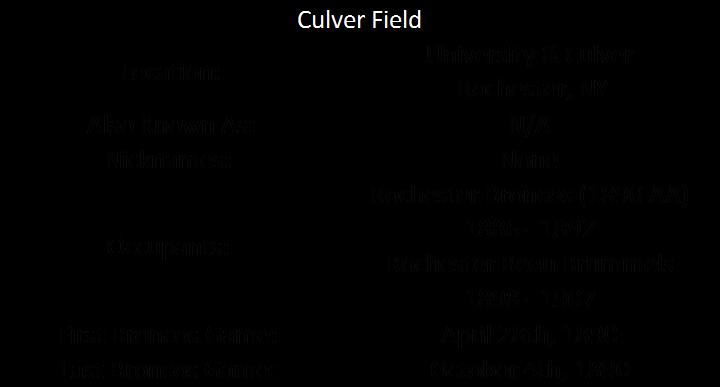 Culver Field.png