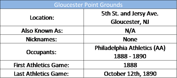 Gloucester Point Grounds