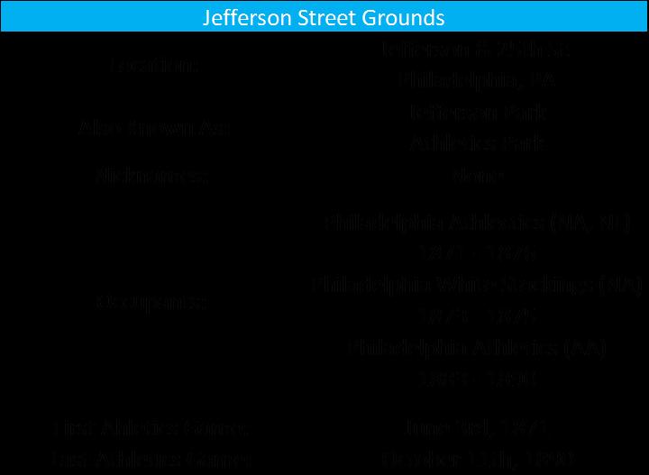 Jefferson Street Grounds