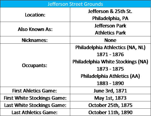 Jefferson Street Grounds