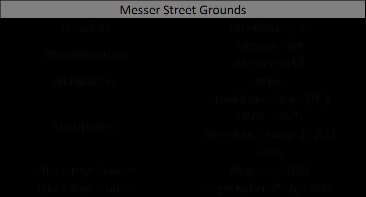 Messer Street Grounds