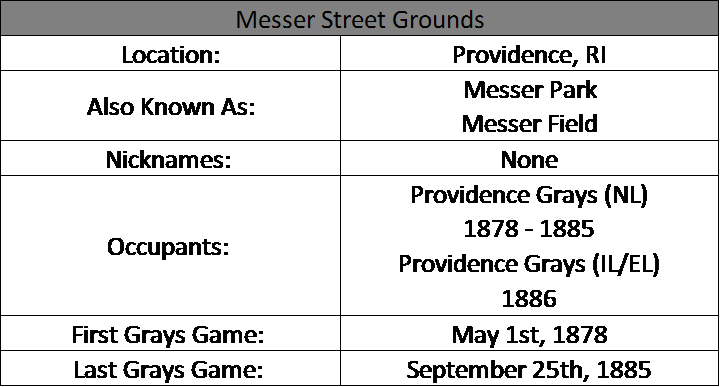 Messer Street Grounds