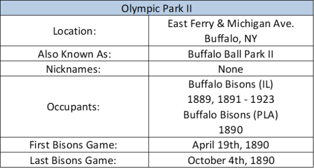 Plympic Park II