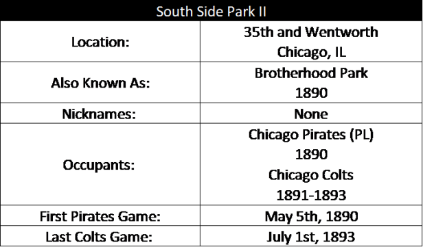 South Side Park II