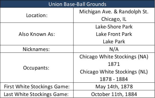 Union Base-Ball Grounds