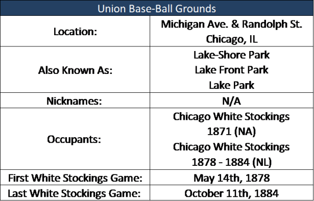 Union Base-Ball Grounds