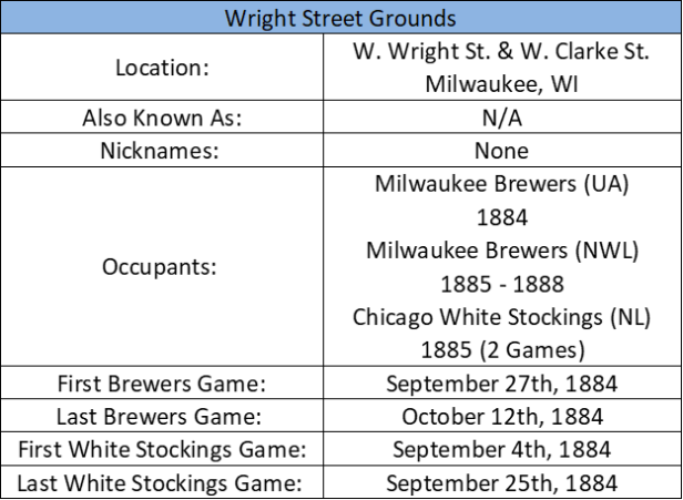 Wright Street Grounds