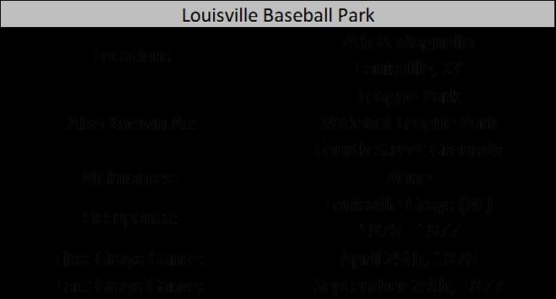 Louisville Baseball Park