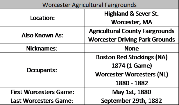 Worcester Agricultural Fairgrounds