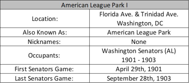 American League Park I
