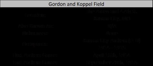 Gordon and Koppel Field