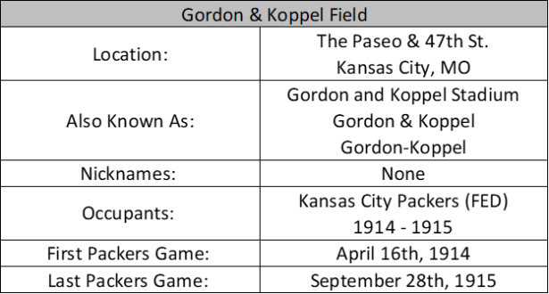 Gordon & Koppel Field