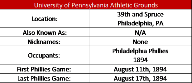 Penn Athletic Grounds
