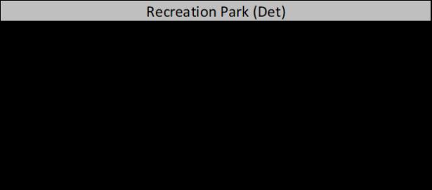 Recreation Park (Det)