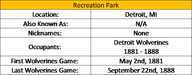 Recreation Park (DET)