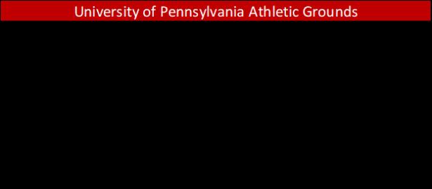 Univ of Penn