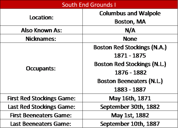 South End Grounds I