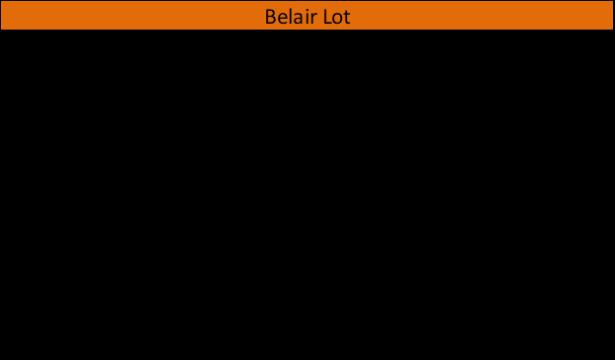 Belair Lot