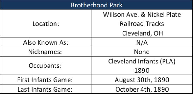 Brotherhood Park
