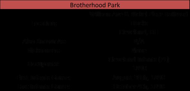 Brotherhood Park