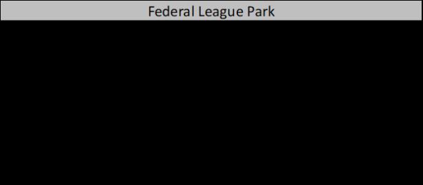 Federal League Park (IND)