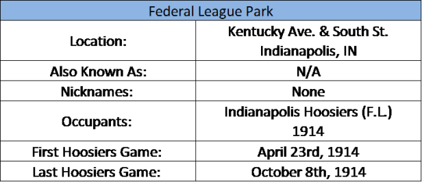 Federal league Park (IND)