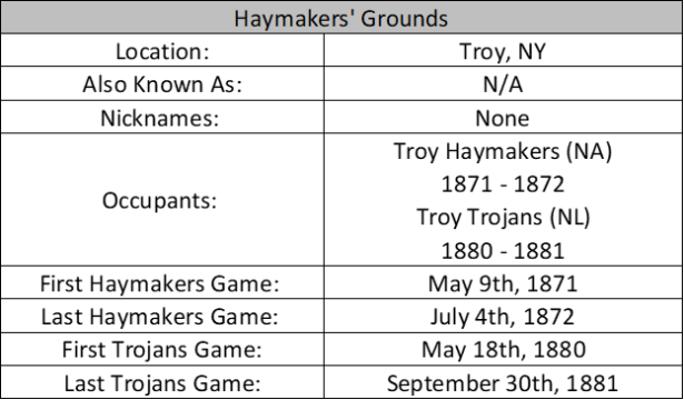 Haymakers Grounds