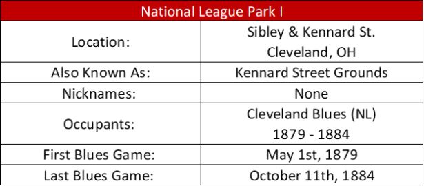 National League Park I