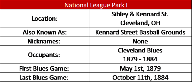 National League Park I