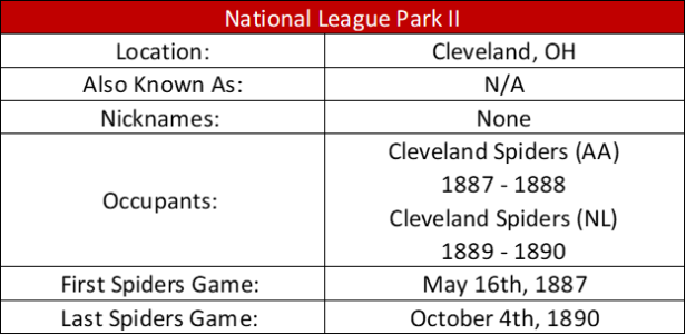 National League Park II