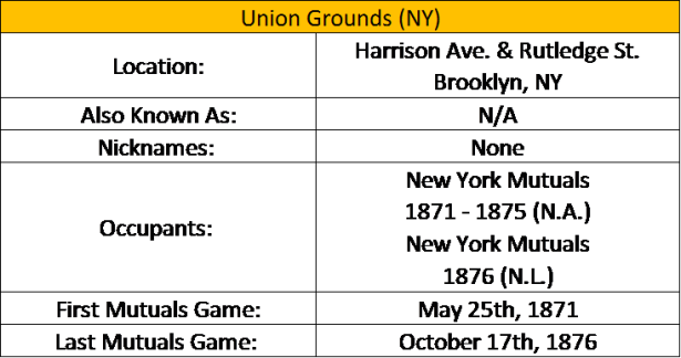 Union Grounds (NY)