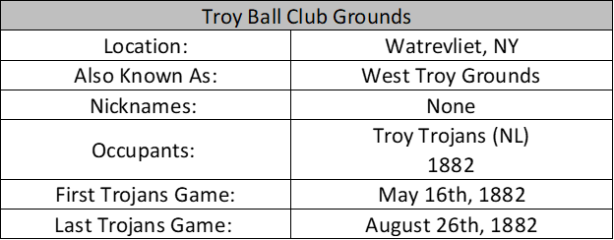 Troy Ball Club Grounds