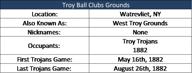Troy Ball Clubs Grounds