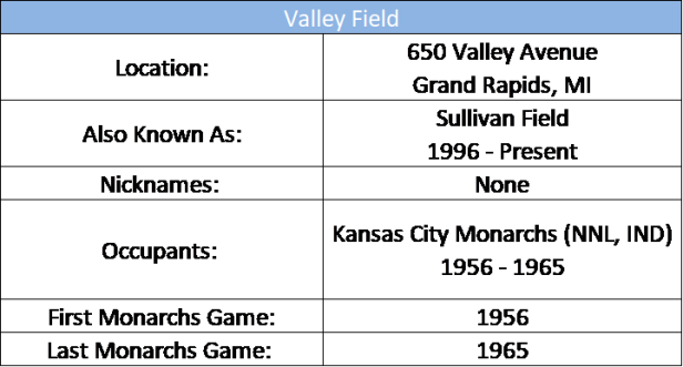 Valley Field
